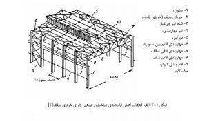 سازه صنعتی